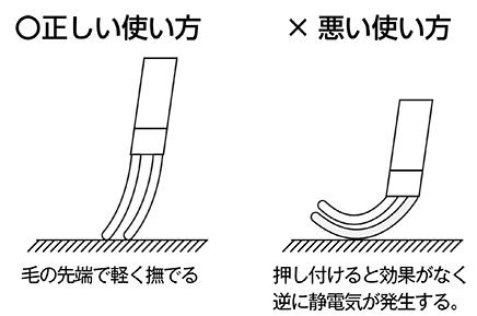 静電気除去ブラシの使い方